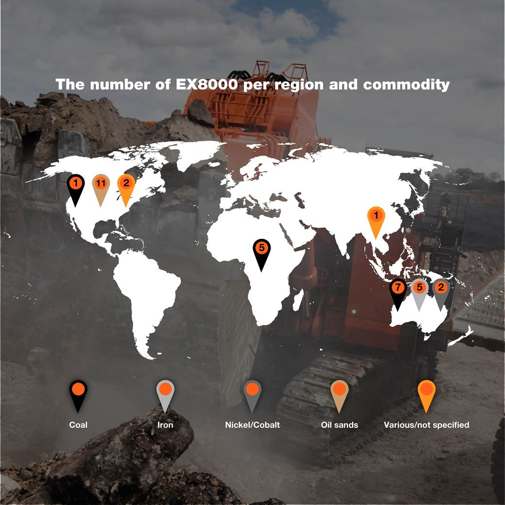 Number of EX8000 per regional and commodity